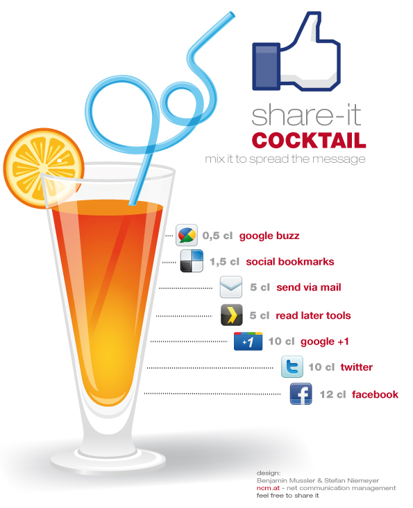 social media share-it-cocktail